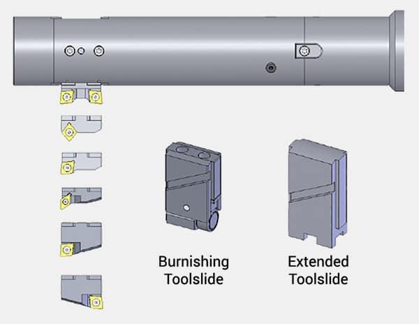 Insert Cartridges Diagram